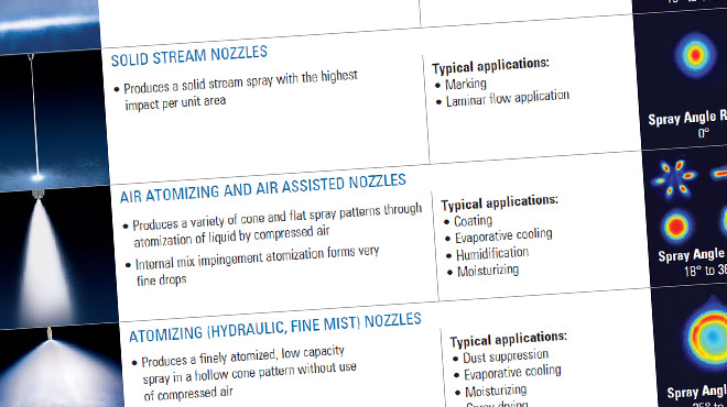spray nozzle guide